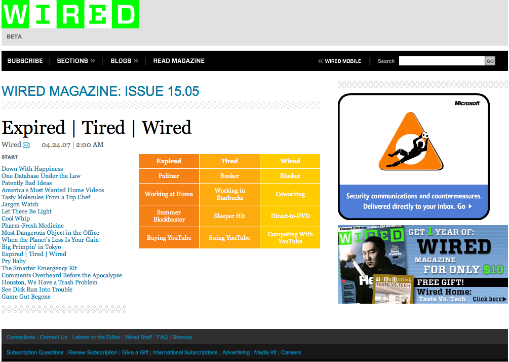 wired site